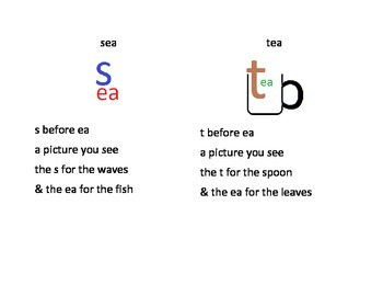 Long Vowel Pictorial Spelling