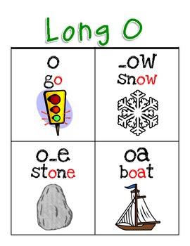 Long Vowel Picture Posters