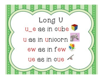 Long Vowel Posters