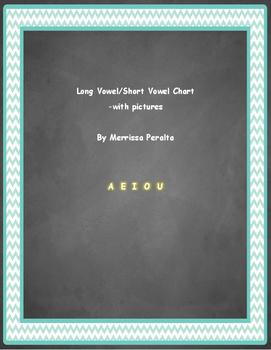 Long Vowel Short Vowel Chart