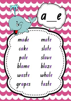 Long Vowel Sounds 5 Posters
