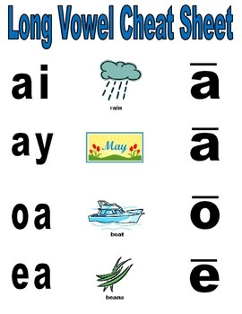 Long Vowel Spelling Game (ai, ay, oa, ea)