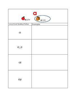 Long Vowel Spelling Pattern Book