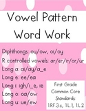 Long Vowel Spelling Pattern Word Work