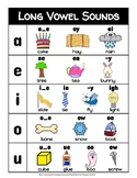 Long Vowel Spelling Patterns (Charts)