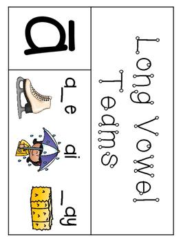 Long Vowel Teams Poster