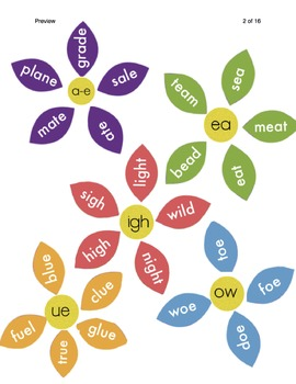 Long Vowel Teams Flower Word Sort