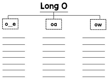 Long Vowel Tree Map Sorts