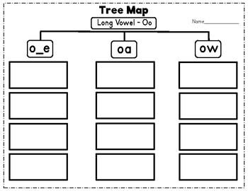 Long Vowel Tree Maps