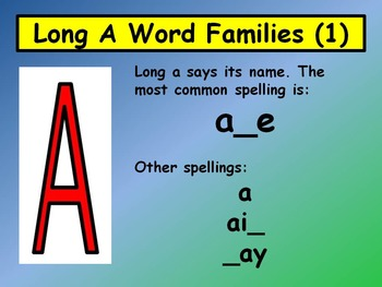 Long Vowel Word Families Complete Set