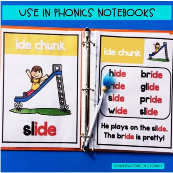 Phonics Posters for Long Vowel Word Work