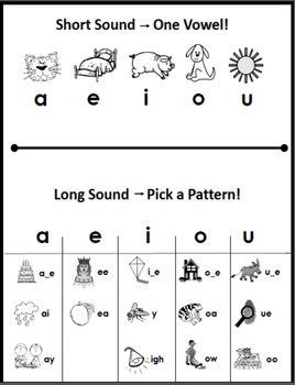 Long Vowel vs. Short Vowel Picture Sorting Centers Set of 5 Literacy Centers