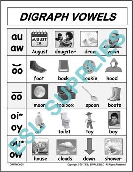 Diphthong Vowels