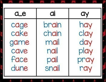 Long Vowels Rockin' Phonics Bundled