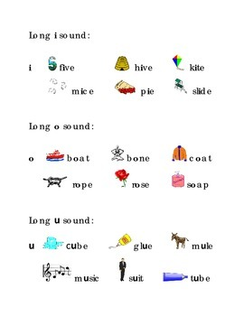 Long Vowels a e i o u Sounds Pictures Sight Words