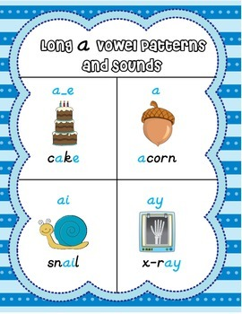 Long a Vowel Patterns and Sounds Anchor Chart/Poster