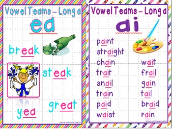 Long a Vowel Teams AI. AY, EI/EIGH, EA Power Points and Printables