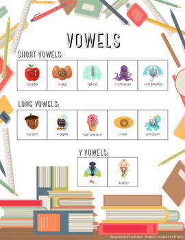Long and Short Vowel Flashcards, Chart, and Desk Strips (Embedded)