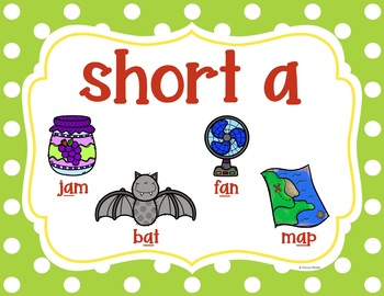 Long and Short Vowel Phonics Posters - Polka Dot
