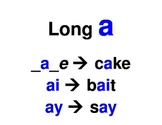 Long and Short Vowel Signs