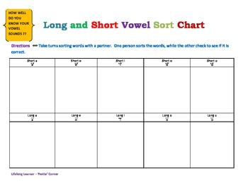 long and short vowel sort chart by lifelong learner yvette 39 s corner. Black Bedroom Furniture Sets. Home Design Ideas