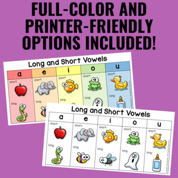 Long and Short Vowel Sounds Chart