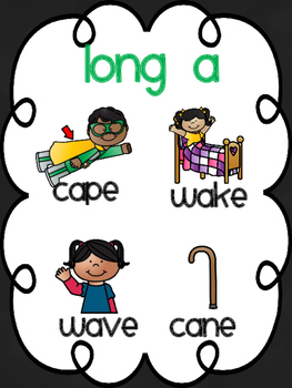 Long and Short Vowel Sound Posters