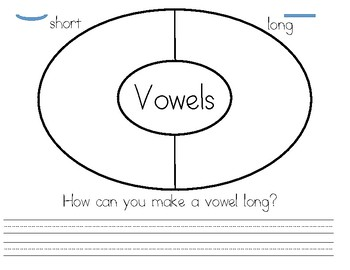 Long and Short Vowel Word Sorts