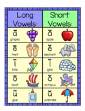 Long and Short Vowel Charts