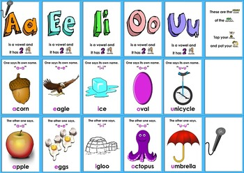 "Long and Short Vowels Vowel Sound Samba Song ""POSTER"" Jack"