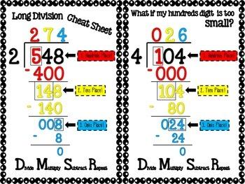 Long division cheat sheet