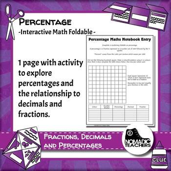 Percentage interactive notebook math foldable