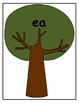 Long e Tree Sort