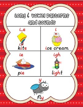 Long i Vowel Patterns and Sounds Anchor Chart/Poster