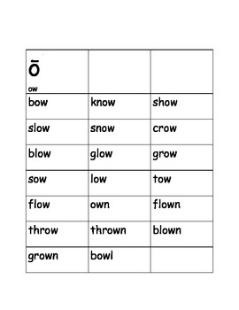 Long o /ow/ (snow) Word Cards