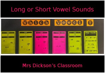 Long or Short Vowel Sounds Posters - Synthetic Phonics/Jolly Grammar