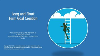 Long-term and Short-term Goal Creation