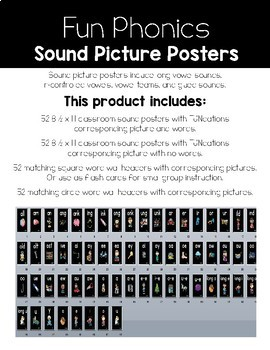 Long vowels and Vowel team Posters and Word Wall Headers {Black Version}