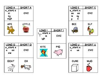 Long/Short Vowel Board