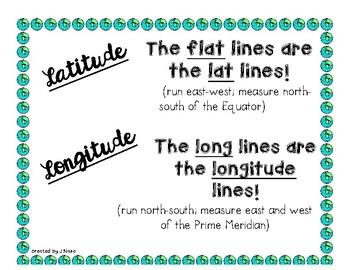 Longitude + Latitude Anchor Chart