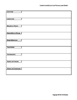 Longitude Latitude Vocabulary Worksheet