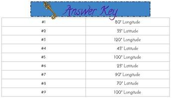 Longitude and Latitude Pokémon Activity