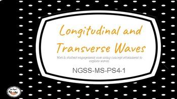 Longitudinal and Transverse Waves Lab