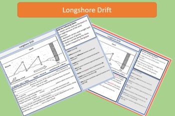 Longshore Drift and coastal transport.