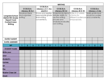 Longview School District Report Card Checklist – 5th Grade