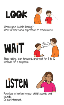 Look, Wait, Listen - Communication Poster for SPED Teachers & Staff