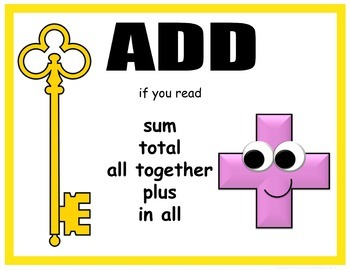 Math Word Problems Posters
