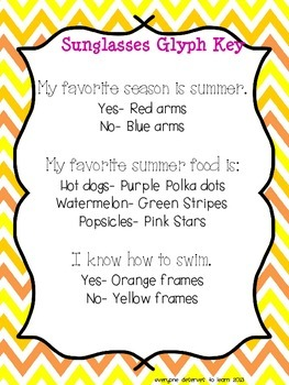 Summer Glyph and Printables