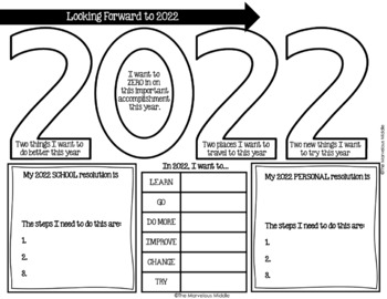 Looking Back Looking Forward New Year's Activity-UPDATED FOR 2019