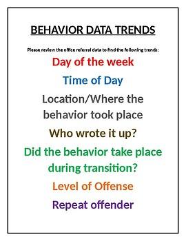 Looking at Behavior Data Trends
